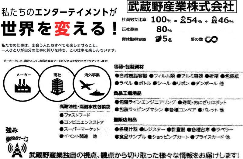 武蔵野産業