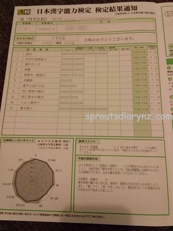 漢字検定7級結果発表