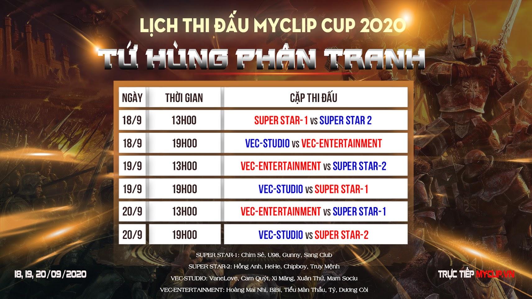 MYCLIP CUP 2020 - Cập nhật Kết Quả và Bảng Xếp Hạng