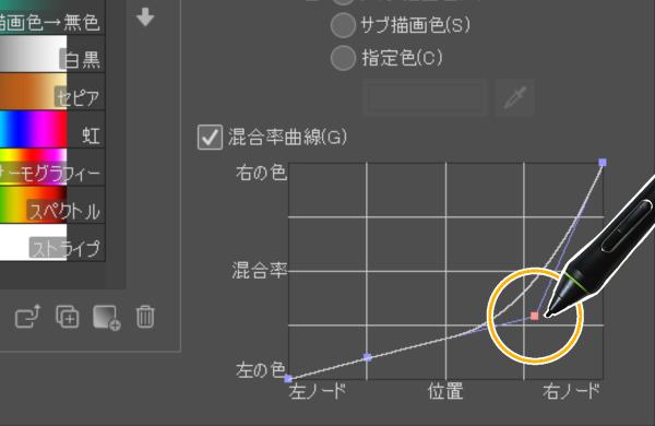 クリスタ:グラデーションの編集(混合率曲線)