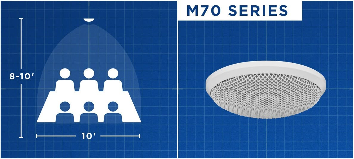 M70 Series FLUSH MOUNT CEILING MICROPHONE