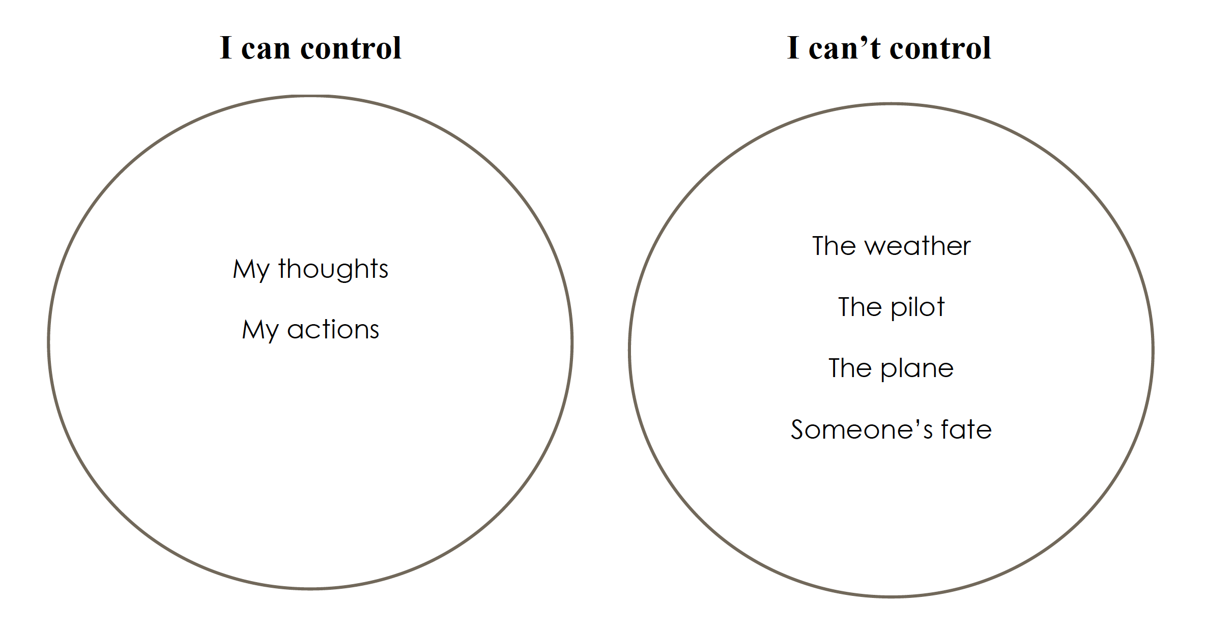 what I can and can't control