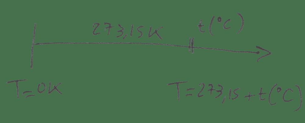 Для преобразования температуры в Кельвинах в градусы Цельсия используется следующая формула