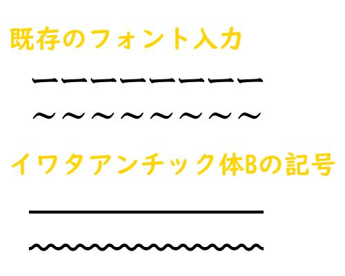 フォント:記号