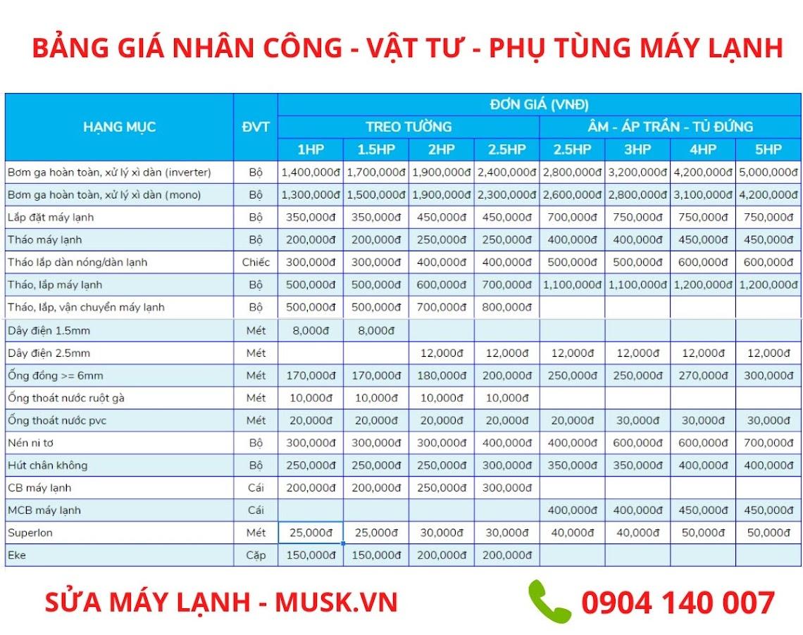 Bảng giá sửa máy lạnh quận 2 tại Musk Việt Nam