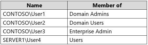 Your network contains an on-premises Active Directory domain named contoso.com that contains a member server named Server1.