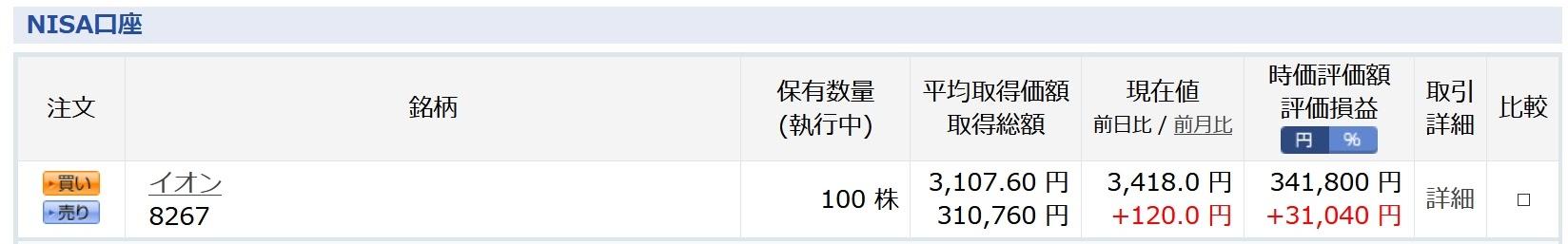 ココ子の12月度ジュニアNISA口座の実績個別株