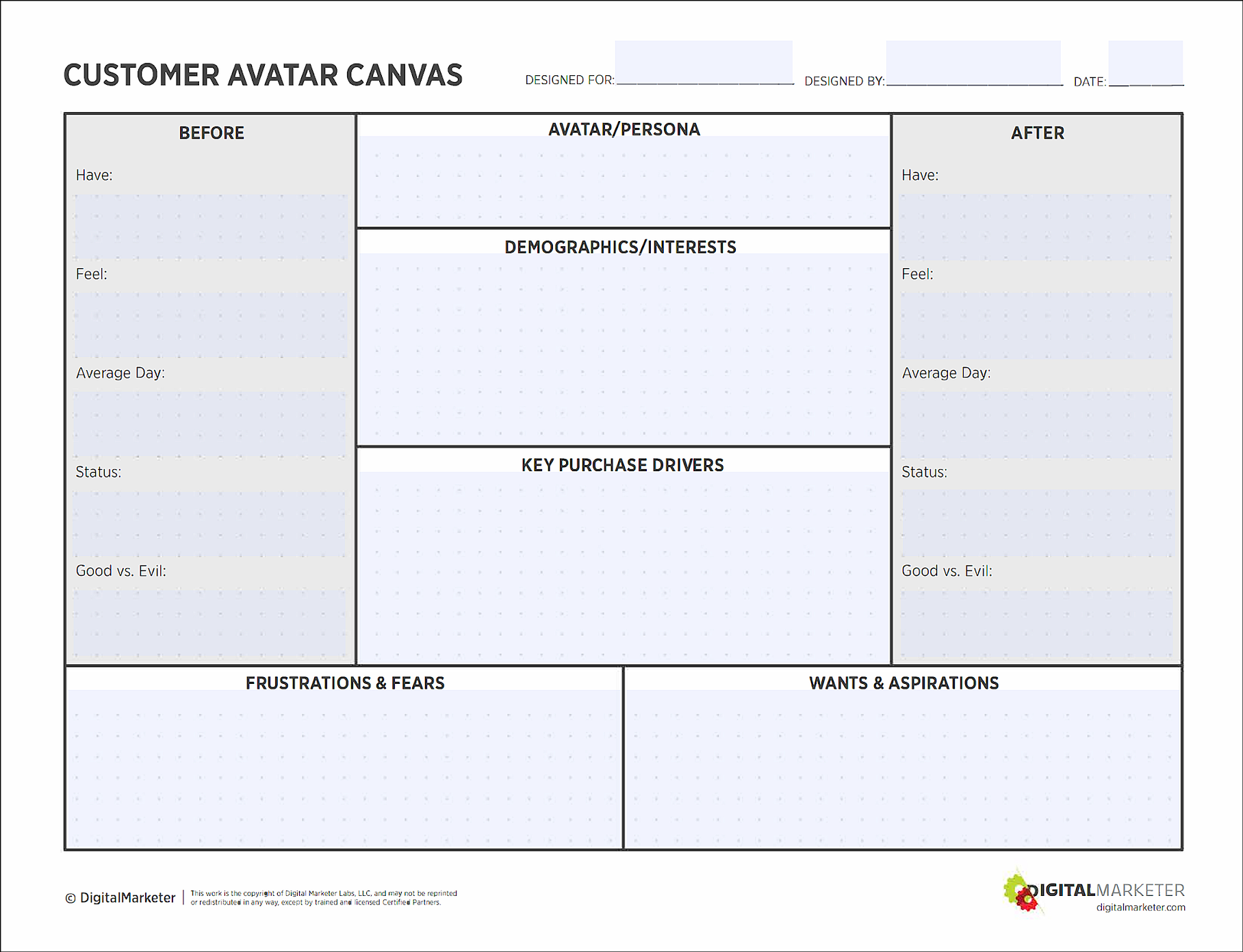 Customer Avatar Worksheet for your target market.