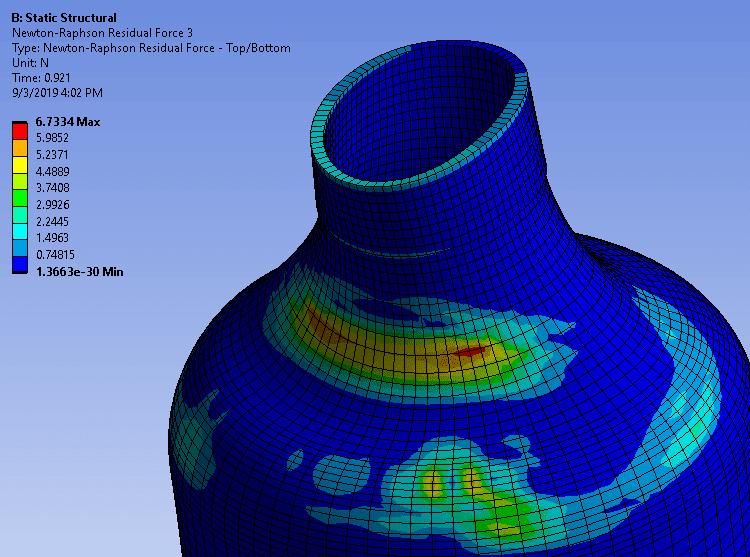 Распределение невязок метода Ньютона-Рафсона отображает расположение областей модели с наибольшим нарушением равновесия сил