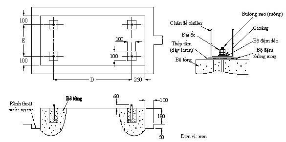 hưỡng dẫn lắp đặt máy làm lạnh nước theo thông số Catalog