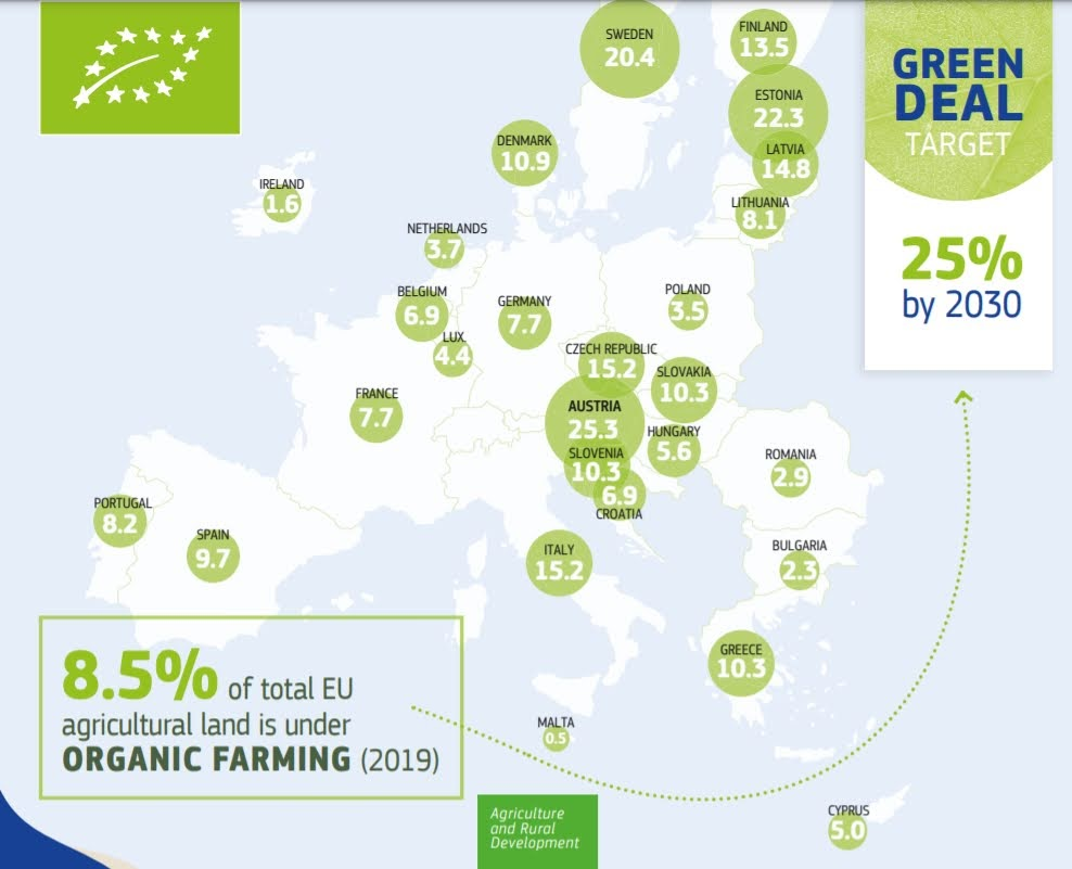 Agricoltura biologica - Credit: European Commission