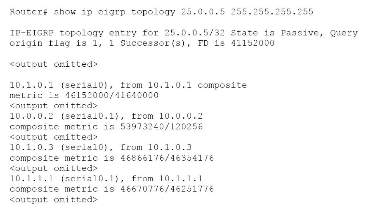 When you do, the command output displays all possible routes, including those that are not feasible successors.
