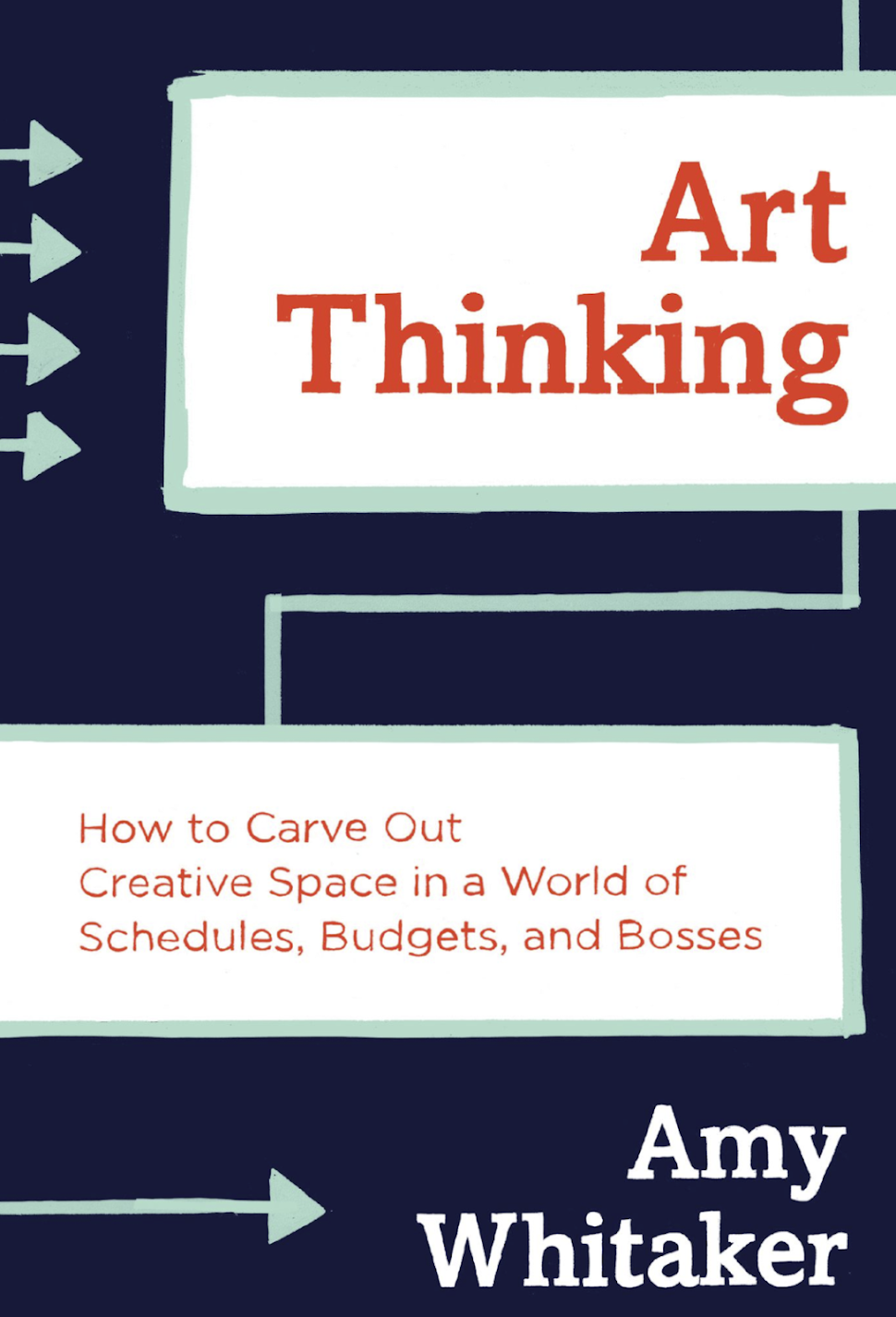 Art Thinking - How to Carve Out Creative Space in a World of Schedules, Budgets, and Bosses by Amy Whitaker