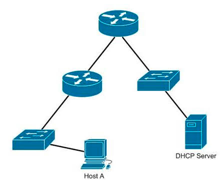 What is the most likely cause? (Click the Exhibit(s) button to view the network diagram.)