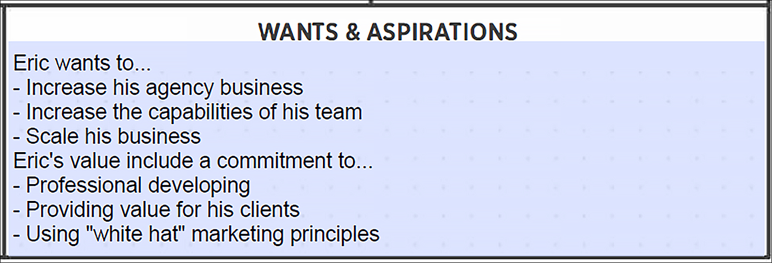 """Here's an example of the """"Wants & Aspirations"""" section of our Customer Avatar Canvas for Agency Eric:"""