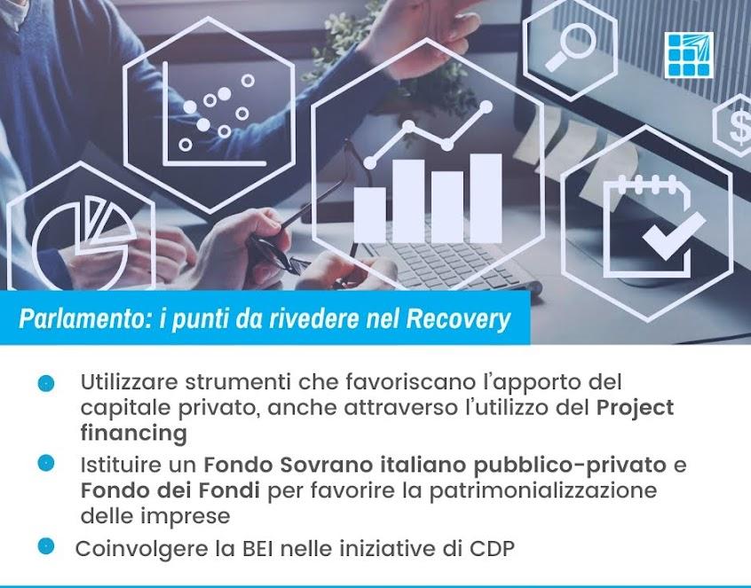 PNRR strumenti finanziari relazione Camera