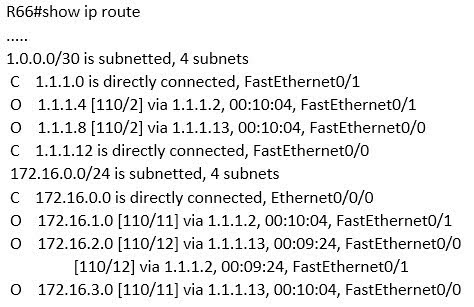 Output of the show ip route command from one of your routers