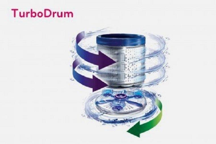 công nghệ TurboDrum của máy giặt lồng đứng LG