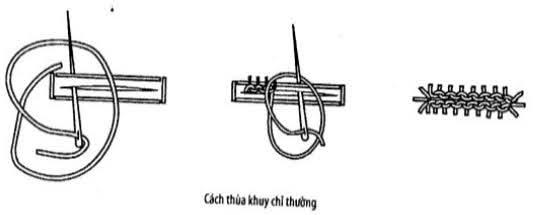 Cách Thùa Khuy-Đính Nút Trong May Mặc 1