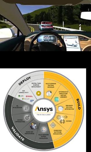 Ansys - Системное моделирование