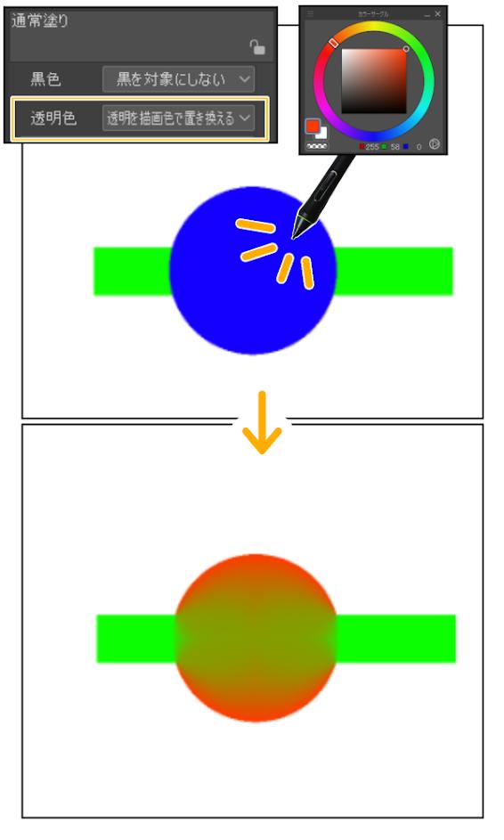 クリスタ:等高線塗りツール(透明を描画色で置き換える)