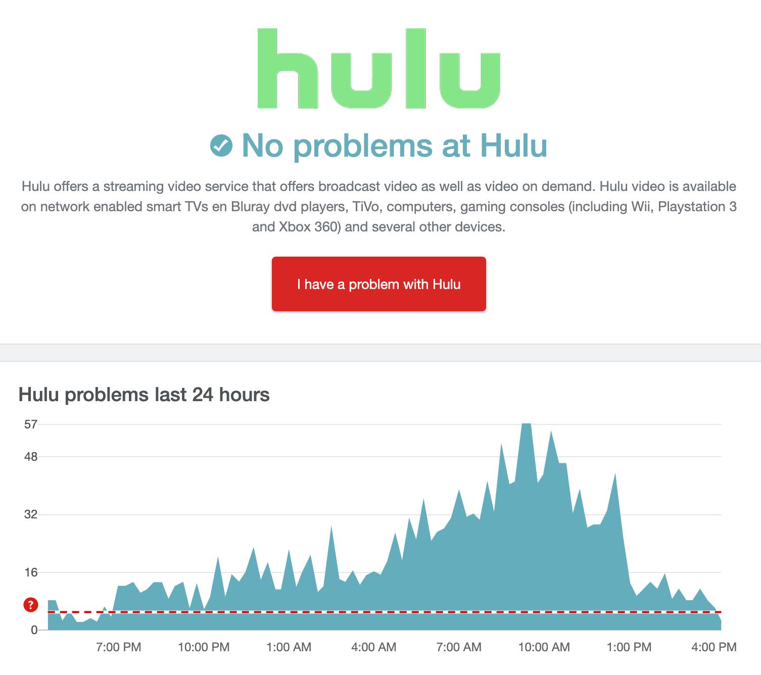 Hulu Downdetector