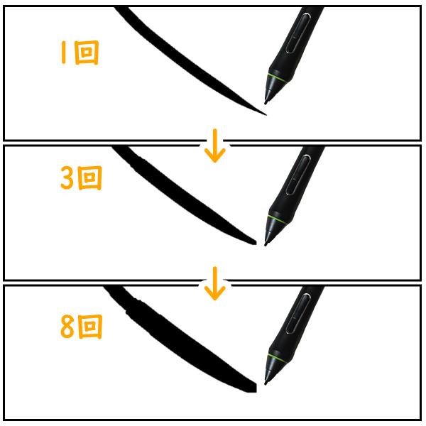 クリスタ:線幅修正ツール(複数回)
