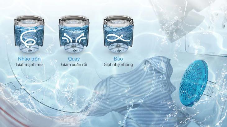 Chuyển động thông minh Smart Motion trên máy giặt LG