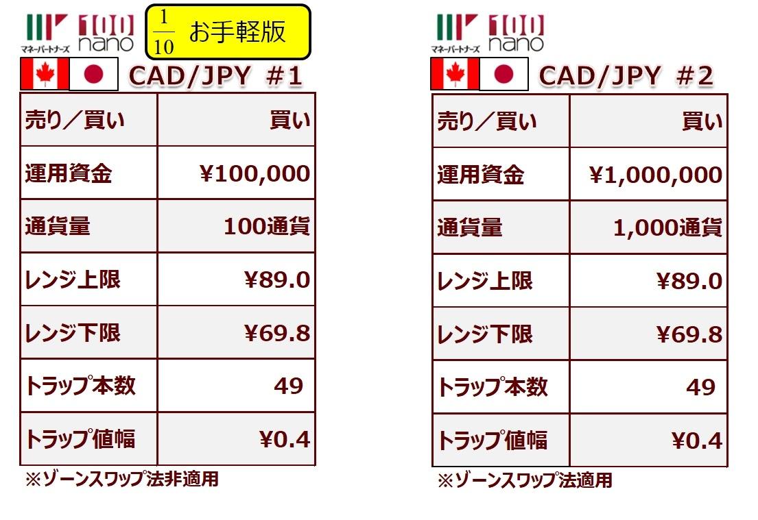 ココの連続予約注文CAD/JPYの設定