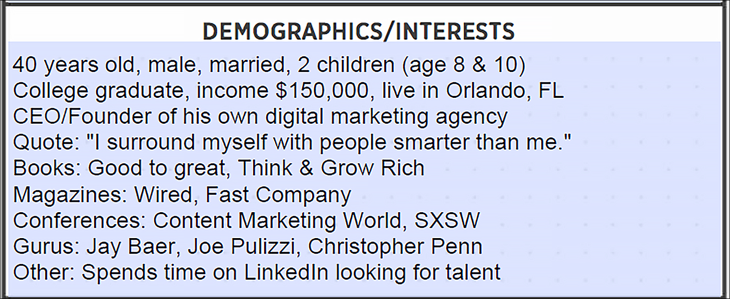 """When you're all done, the """"Demographics/Interests"""" section of your Customer Avatar Canvas should look something like this:"""