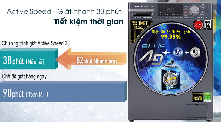 Tính năng Active Speed Wash