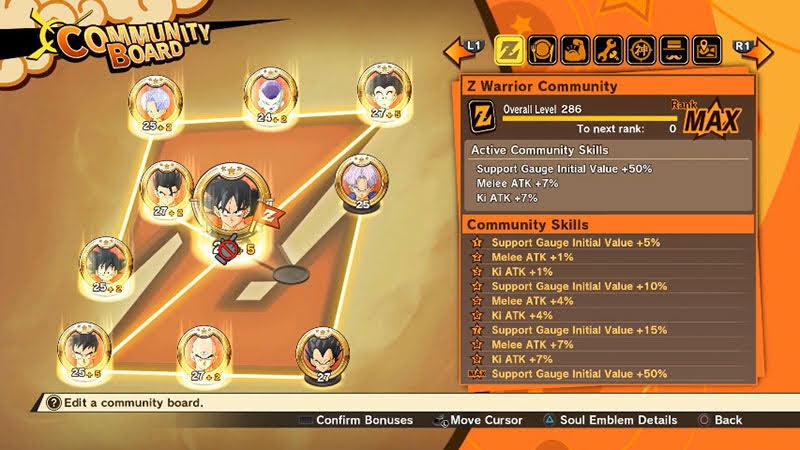 Các Soul Emblem (hình nhân vật) được gắn vào Z warrior Community
