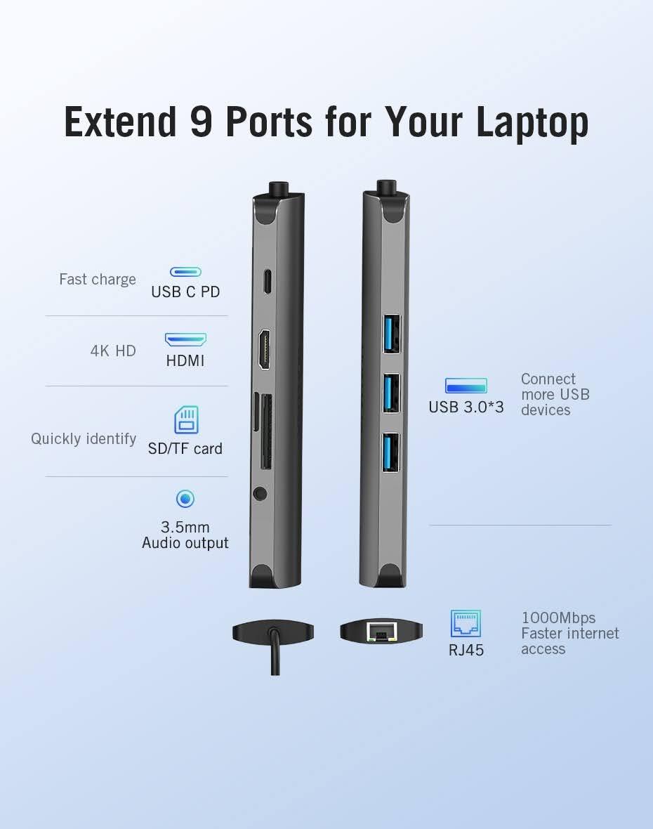 Bộ chuyển đổi USB-C 9 trong 1 Vention CGN