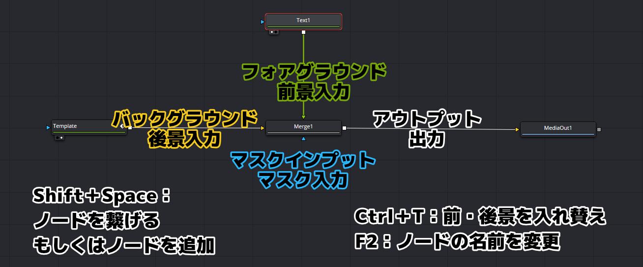 【DaVinci Resolve】「fusion」ページで動画に効果を加える