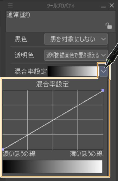 クリスタ:等高線塗りツール(混合率設定)