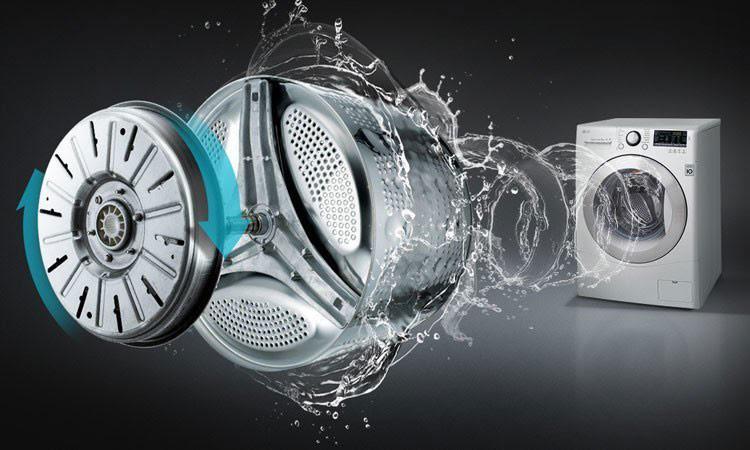 Nguyên lý hoạt động của máy giặt cửa trước