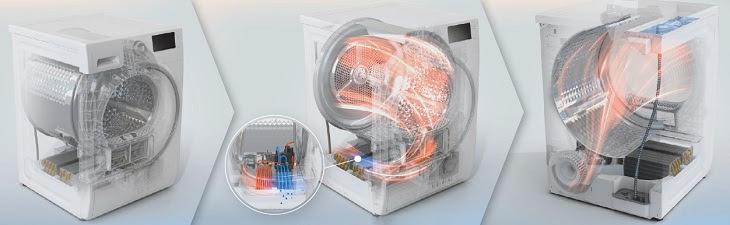 Công nghệ sấy bơm nhiệt