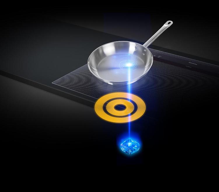 Công nghệ kiểm soát nhiệt độ trên bếp từ nhập khẩu Nhật Bản