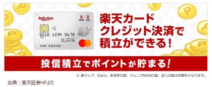 楽天カードで投資信託をつみたてる