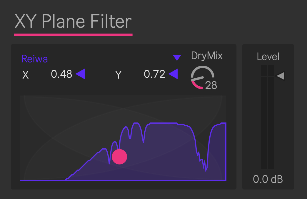 XY-PlaneFilter