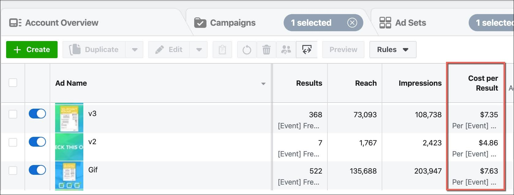Let's look at Ads Manager. Below are ads from a campaign we're running to generate leads with a Lead Magnet for our blog audit.