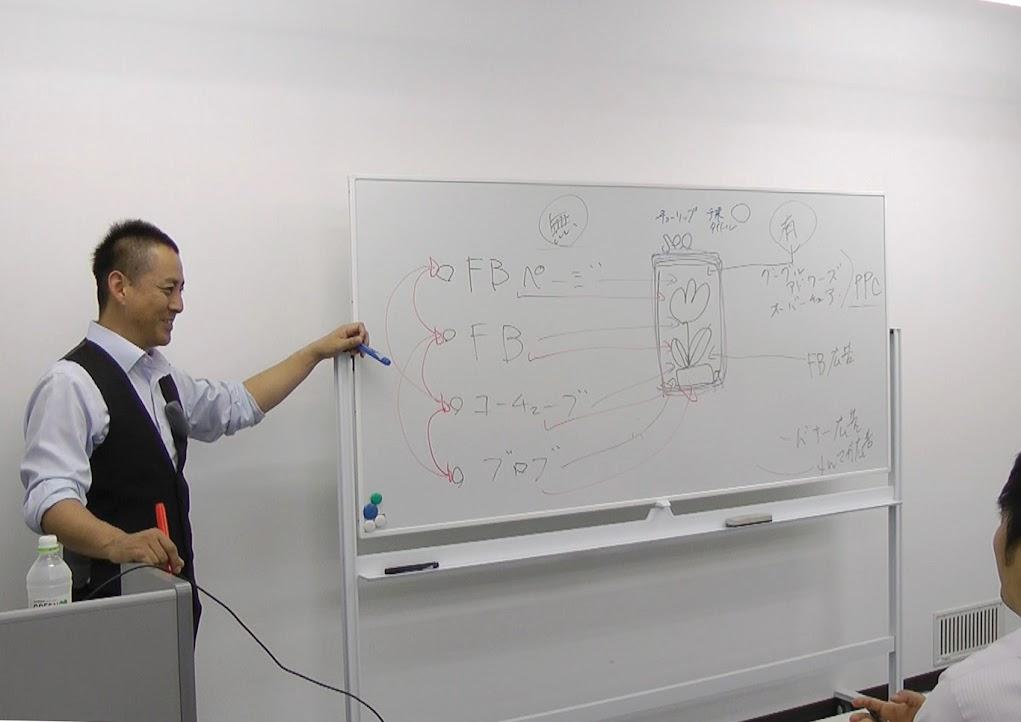 20120808志魂塾#07実践ビジネスコース