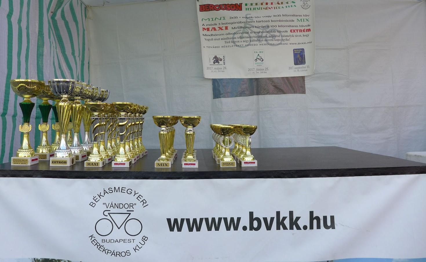 Kerékpáros Teljesítménytúra Kupa