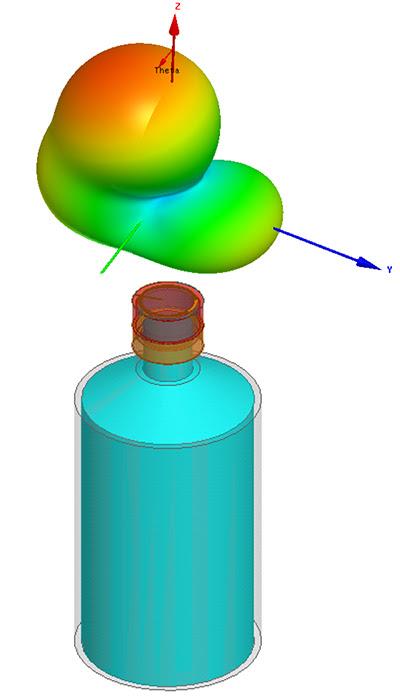 Результаты расчёта в Ansys HFSS трёхмерной диаграммы направленности дипольной антенны, установленной на крышке бутылки