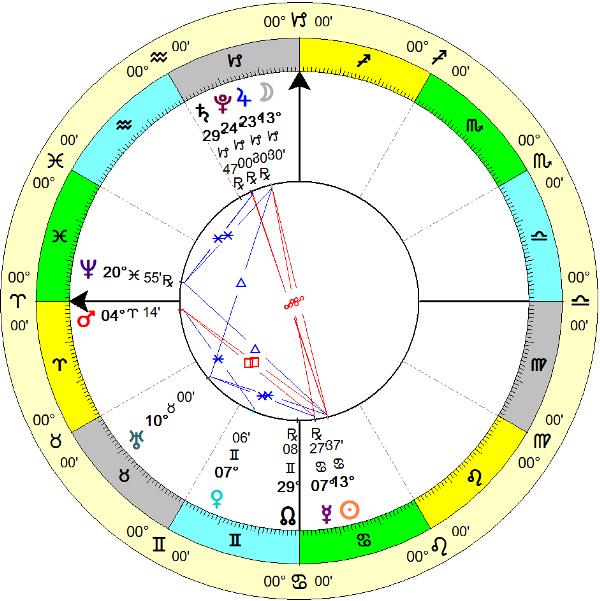 лунное затмение июль 2020