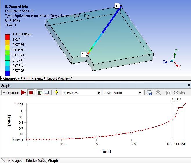 Распределение напряжений по пути, направленному к квадратному отверстию