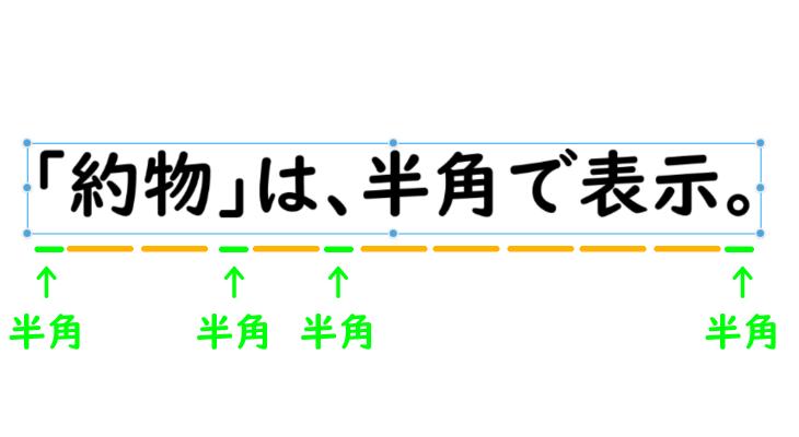 クリスタのテキスト(約物の字幅を半角にする)