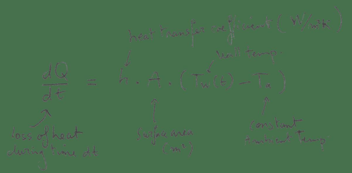 закон охлаждения Ньютона