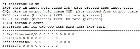 Refer to the following sample output