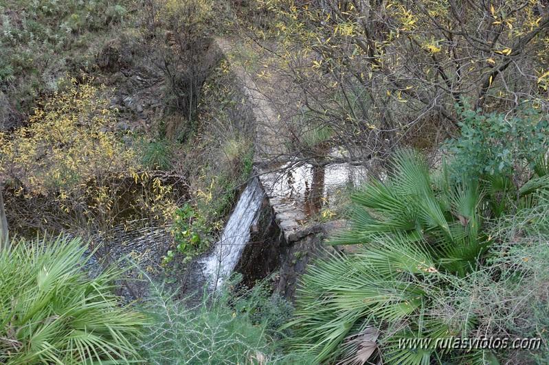 Sendero de las Cascadas de Tolox